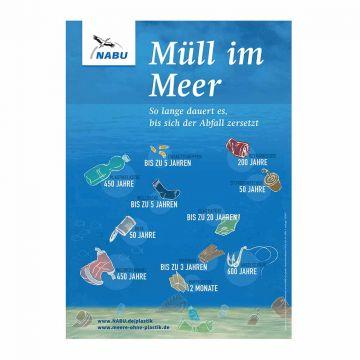 Poster Müll im Meer - So lange dauert es