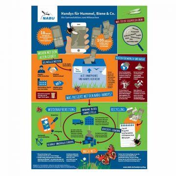 Handys für Hummel, Biene & Co. - Die Sammelaktion zum Mitmachen (Poster A3, digital)