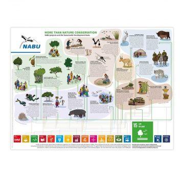 SDG15 - NABU and Biodiversity - Poster