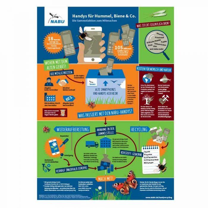 Handys für Hummel, Biene & Co.- Die Sammelaktion zum Mitmachen (Poster A4)